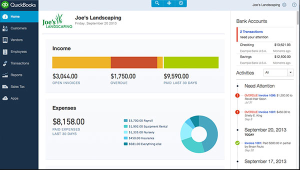 Quickbooks accounting dashboard